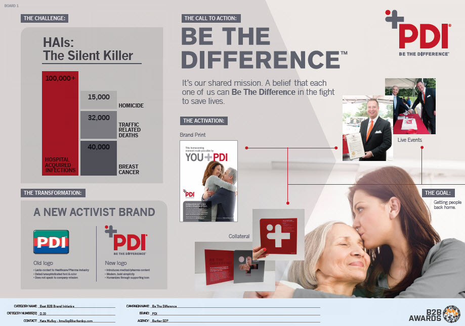 'Be the difference' for PDI by Barker DZP.