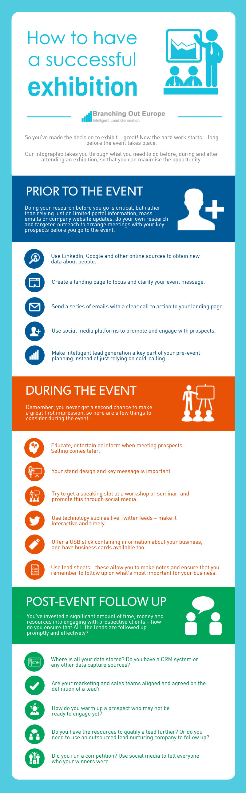 How to have a successful exhibition B2B Marketing infographic