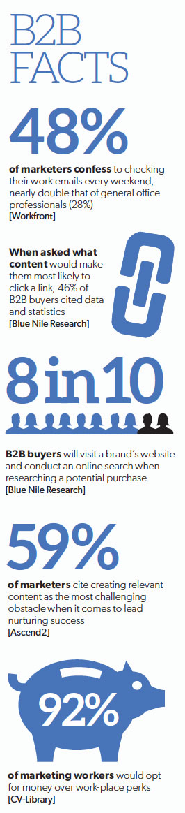 Infographic: B2B facts February 2016