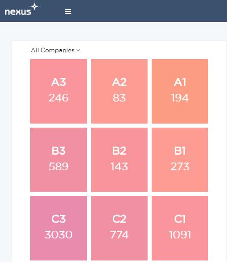intent data dashboard
