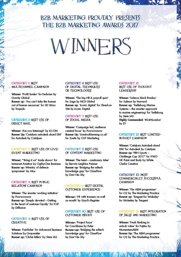 B2B Marketing Awards 2017 winners