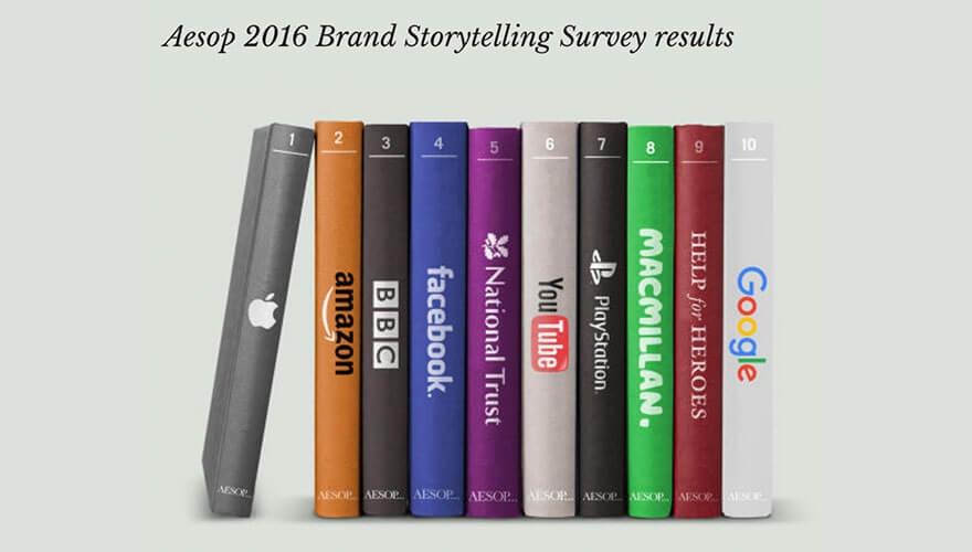 Apple crowned UK's top storytelling brand image