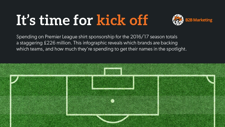 Which brands are spending big in the Premier League? (Infographic) Image