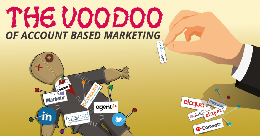The Voodoo of Account-Based Marketing (ABM) image