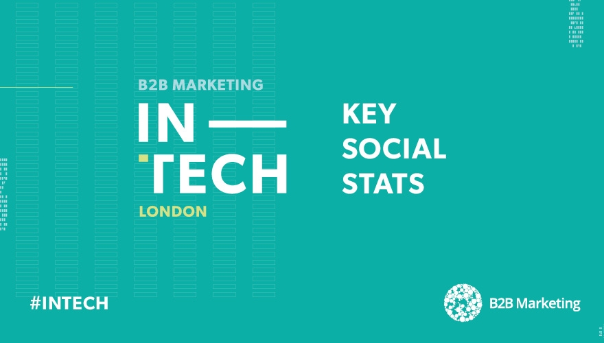 B2B Marketing InTech: Social stats (INFOGRAPHIC) image