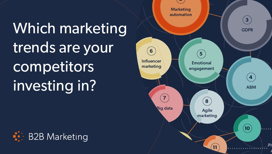 The marketing trends your competitors and clients are investing in this year image