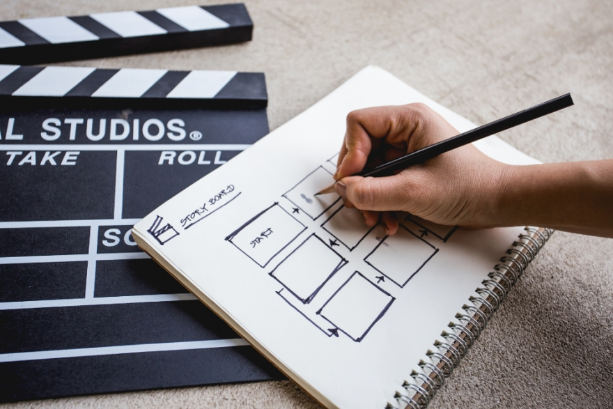 5 steps to B2B video marketing success image