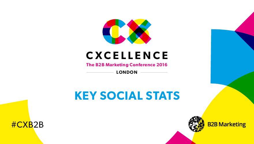 B2B CXcellence: Social stats (INFOGRAPHIC) image