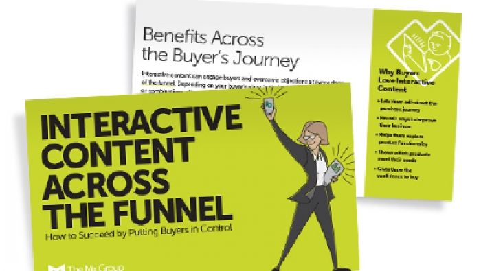Interactive content across the funnel