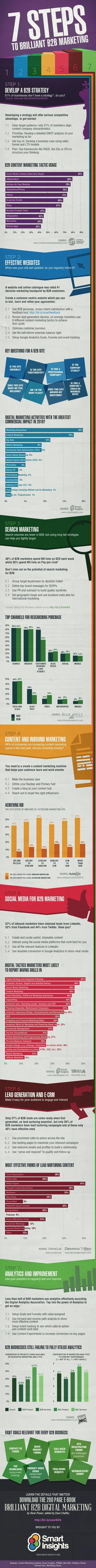 B2B Infographic of the week: 7 steps to brilliant B2B marketing