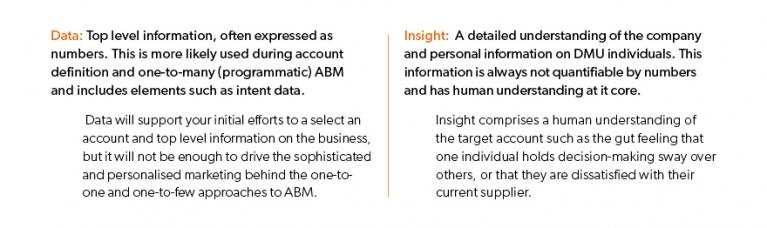 Data vs insight