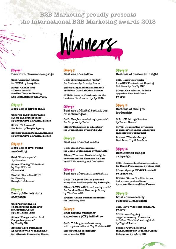 B2B Awards 2018 winners | B2B Marketing