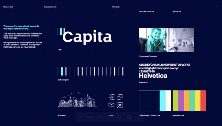 Capita brand guide image