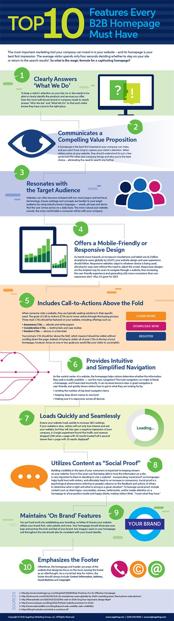 Infographic of the week: 10 B2B website homepage must dos