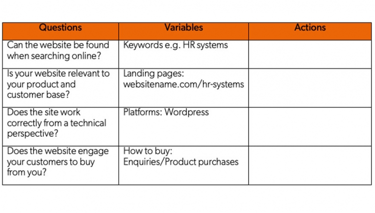 SEO Audit table example image