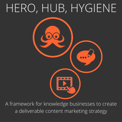 Hero, Hub, Hygiene: A framework for content strategy