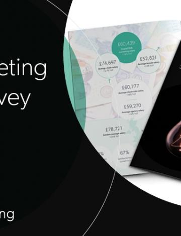 Resources | B2B Marketing