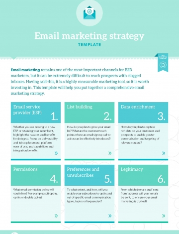 Template email marketing strategy b2b marketing for Email advertisement template